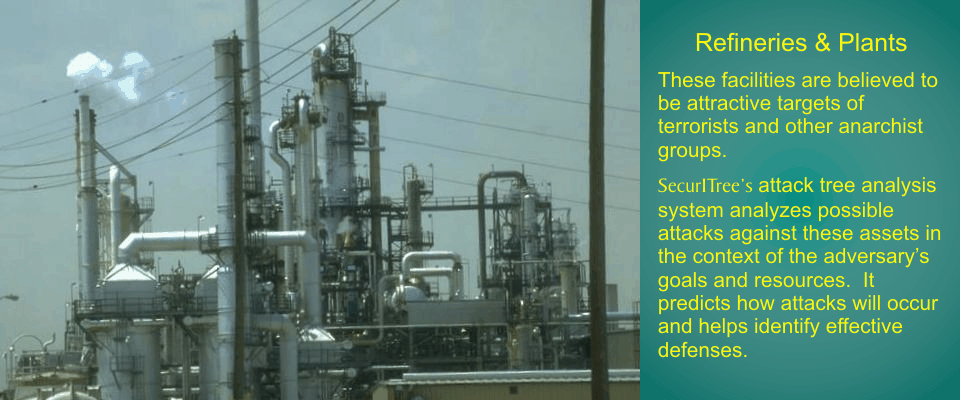Refineries & Plants: These facilities are believed to be attractive targets of